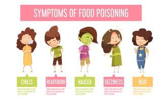 Poster de infográfico de criança de sintomas de envenenamento de alimentos