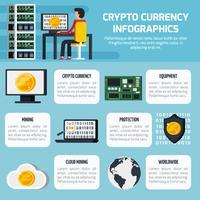 Conjunto de infográfico de moeda criptografada vetor