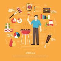 Layout plana de infográficos de churrasco