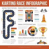 infográficos de corrida de automóveis de kart
