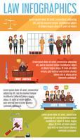 Cartaz retro de Infographic dos desenhos animados da lei