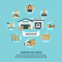 Cartaz de ícone plana de conceito de instalações de armazém vetor