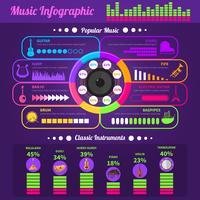 Banner plana elegante de música infográfico brilhante vetor