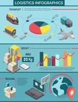 Conjunto de infográfico de logística vetor