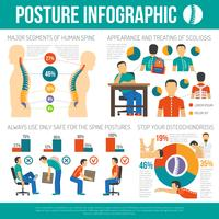 Layout de infografia de postura