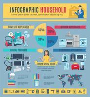 Layout de infográfico de eletrodomésticos