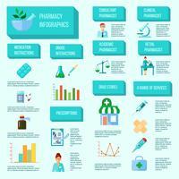 Conjunto de infográfico de farmacêutico