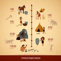 Infografia de homem das cavernas de idade pré-histórica da pedra vetor
