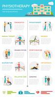 Infografia de reabilitação de fisioterapia