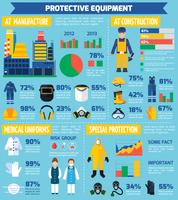 Infografia de equipamento de proteção vetor