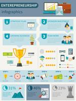 Cartaz de infográficos de empreendedorismo vetor