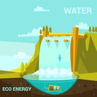 Cartaz de energia ecológica vetor