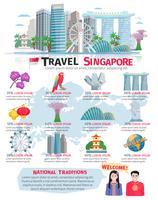Cartaz liso de Infographic da cultura de Singapore vetor