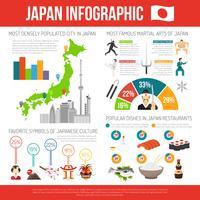 Conjunto de infográfico do Japão vetor