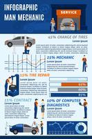 Auto serviço de garagem mecânico gráfico infografic vetor