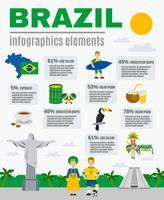 Cartaz de elementos de infográfico de cultura brasileira