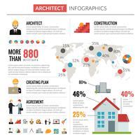 Conjunto de infográficos de arquiteto vetor
