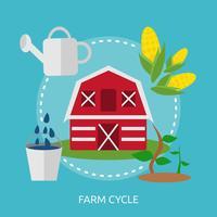 Ilustração conceitual de ciclo de fazenda