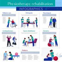 Cartaz de infográfico plana de reabilitação de fisioterapia