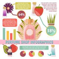 Infografia de loja de perfumes vetor