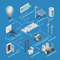 Fluxograma isométrico de rede de energia de eletricidade vetor