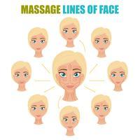 Conjunto de linhas de massagem de rosto vetor