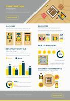 Conjunto de infográfico de construção vetor