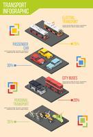 Cartaz de infográfico de transporte urbano vetor