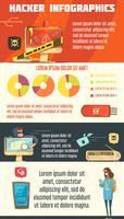 Cartaz dos desenhos animados de Infographic da atividade criminosa de Hacers vetor