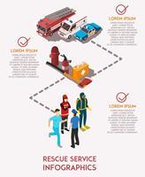 Infográficos do serviço de resgate vetor