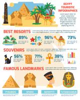 Conjunto de infográfico do Egito