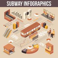 Infográficos isométricos de metrô vetor