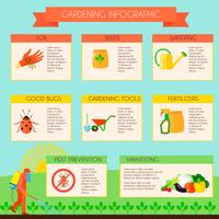 Conjunto de jardinagem infográfico vetor