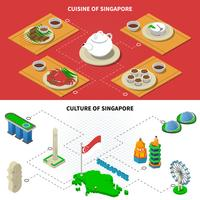 Cozinha de cultura de Singapura 2 Banners isométrica vetor