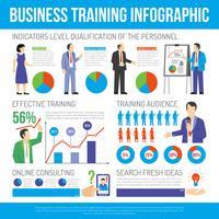 Treinamento de negócios e consultoria infográfico Poster