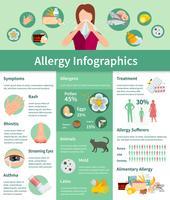 Conjunto de infográfico de alergia vetor