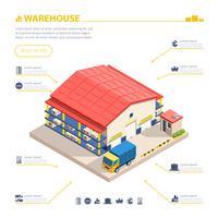 Ilustração isométrica de edifício de armazém