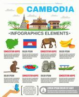 Atrações de cultura cambojana plana infográfico cartaz