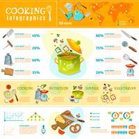 Cozinhar layout plana de infográficos vetor