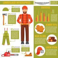 Lenhador e ferramentas de trabalho infográficos