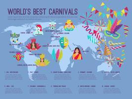 Infográfico de ilustração de carnaval