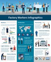 Cartaz de infográficos de trabalhadores de fábrica