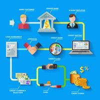 Layout de infográficos de classificação de crédito
