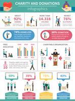 Infográficos de caridade e doação vetor