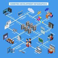 Infografia de desenvolvimento isométrico vetor