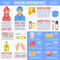 Faixa plana de infográficos de higiene pessoal vetor