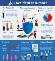 Infografia de seguro de acidentes