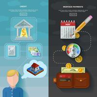 Dois banners verticais de classificação de crédito