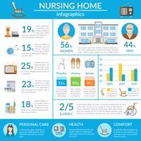 Infografia de lar de idosos vetor