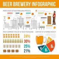 Conjunto de infográfico de cervejaria